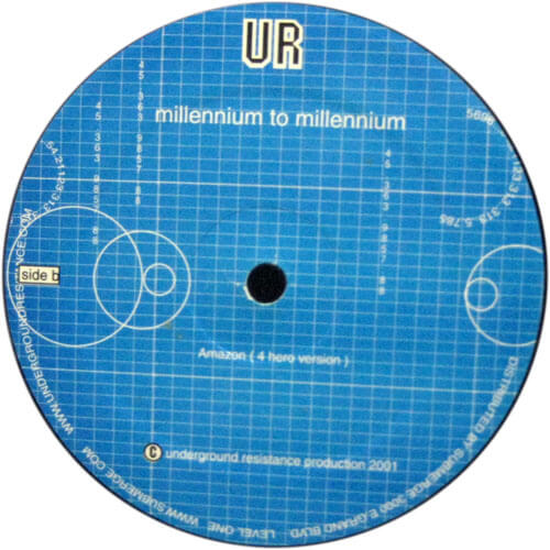 Millennium To Millennium